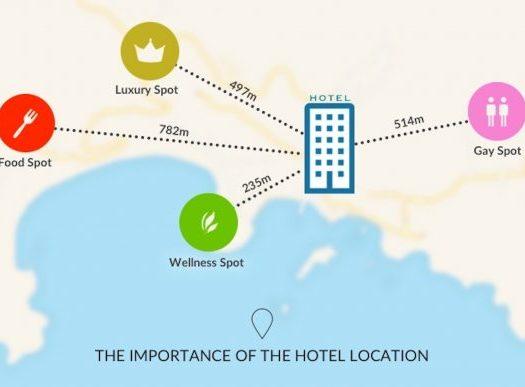 Hotel Location 1