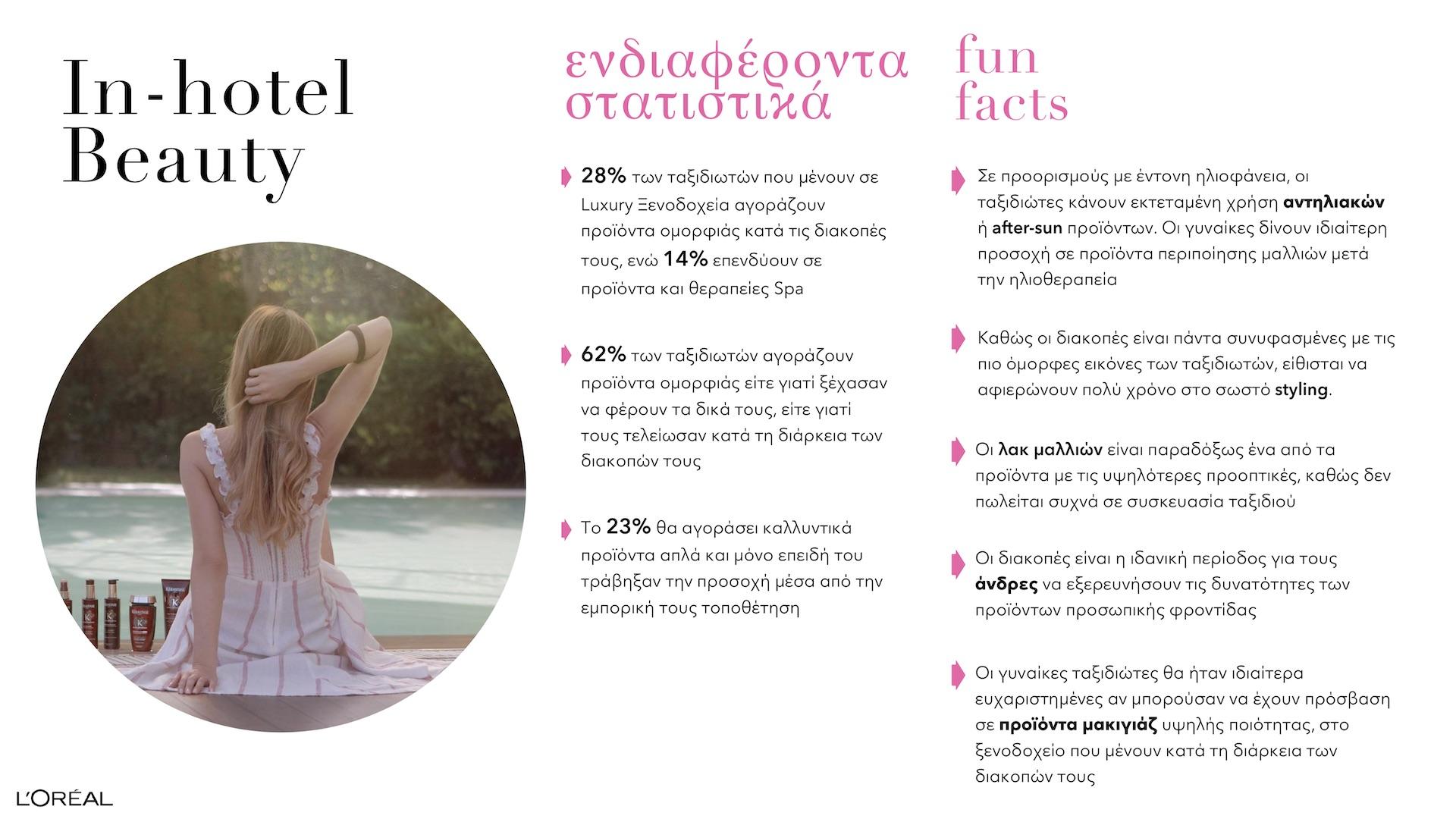 Hotail by L'Oréal | Hotelier Academy
