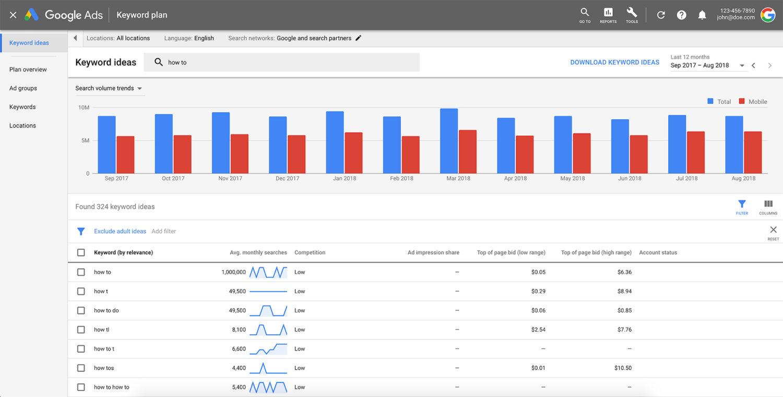 βασικα εργαλεια της Google Hotelier Academy