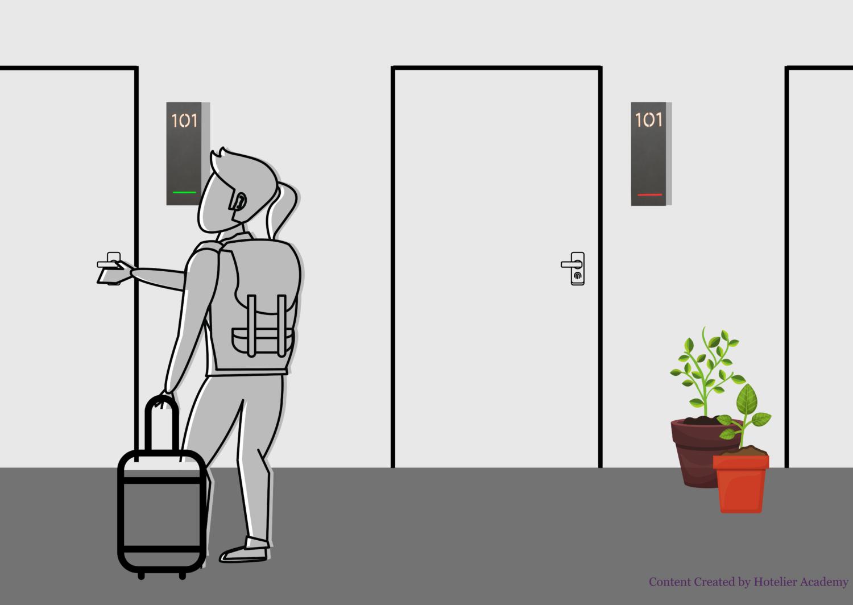 Ηλεκτρονική σήμανση μέσω wifi Hotelier Academy